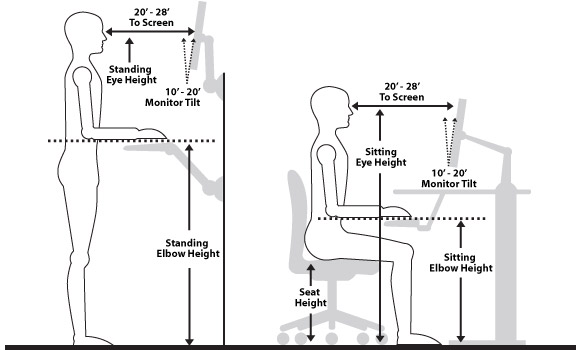 sedentary job